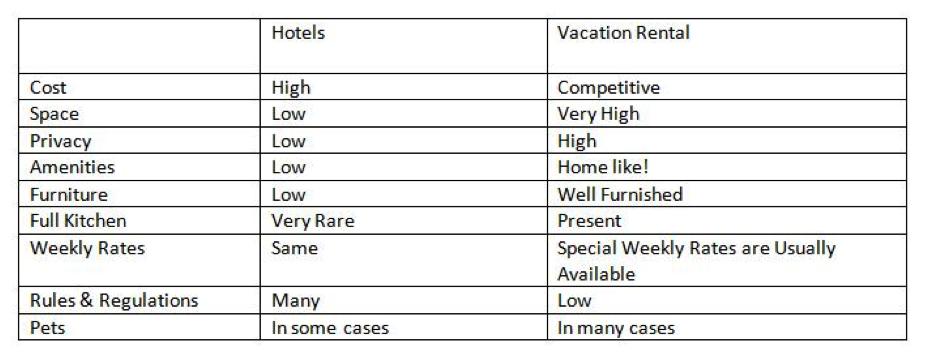 traverse-city-vacation-rentals.png
